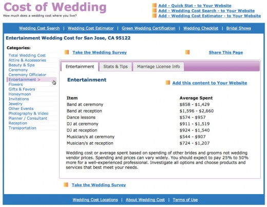 Looking up the average cost of wedding entertainment in San Jose, CA